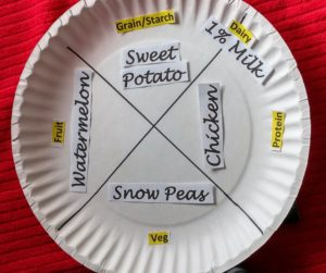 Meal planning paper plate